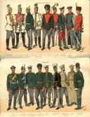 Photo 3 : RUHL. DIE RUSSISCHE ARMEE (1912).