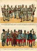 RUHL. ÖSTERREICH UNGARISCHE ARMEE (1910). (2)