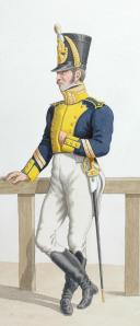 Photo 2 : 1820. Légions Départentales. Musicien (40e Légion - de la Loire), Maître de Musique (11e Légion - de l'Aveyron)