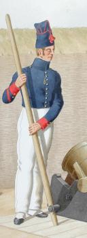 1828. Artillerie à Pied. Canonniers. (2)