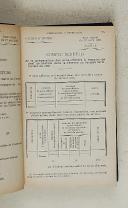 Photo 4 : Le livre du Dispensé à l'usage des dispensés et des candidats aux différents grades dans la Réserve et dans l'Armée territoriale