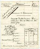 Photo 3 : ENSEMBLE D'UNE VINGTAINE DE LETTRES DU MARIN DE SERRE À SA MÈRE et documents divers, 1779-1792.