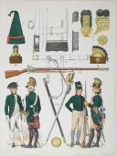 L'ARMEE FRANCAISE Planche No 24 - DRAGONS - L. Rousselot (4)