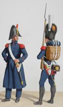 1820. Garde Royale. Artillerie à Pied. Artilleurs. (2)