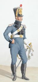 Photo 2 : 1816. Train du Génie. Soldat, Lieutenant.