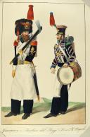 ANONYME. Régiments d'infanterie et Garde royale en grand et petit uniforme vers (1820). (6)