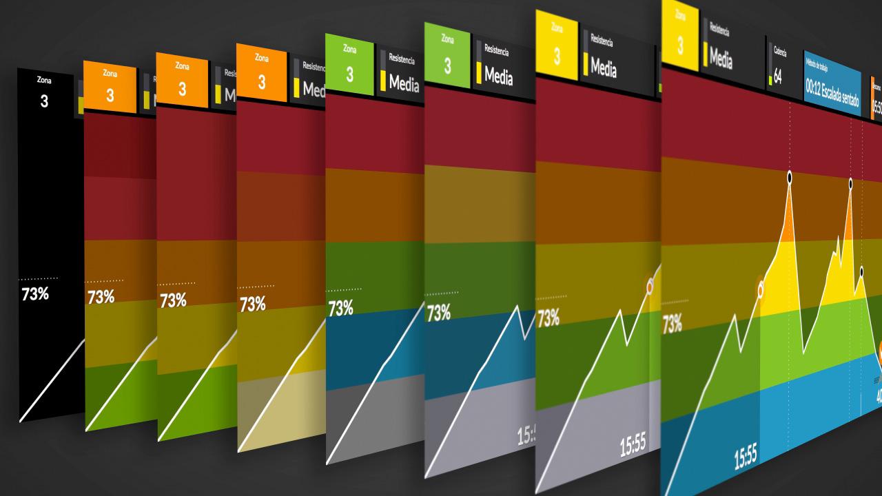 Imagen de todos los temas de las gráficas