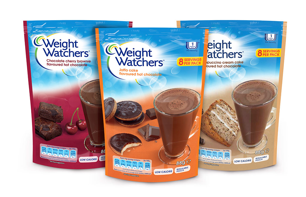 Is Weight Watchers a diet?