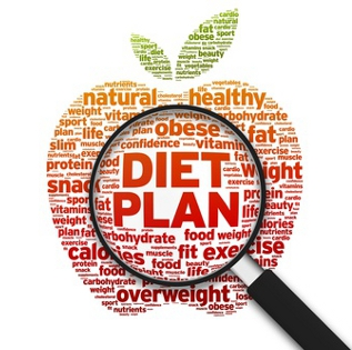 Does the No Diet approach work? Here's the evidence…