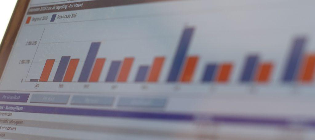 ERP Management Dashboard van BI Partners met statistieken
