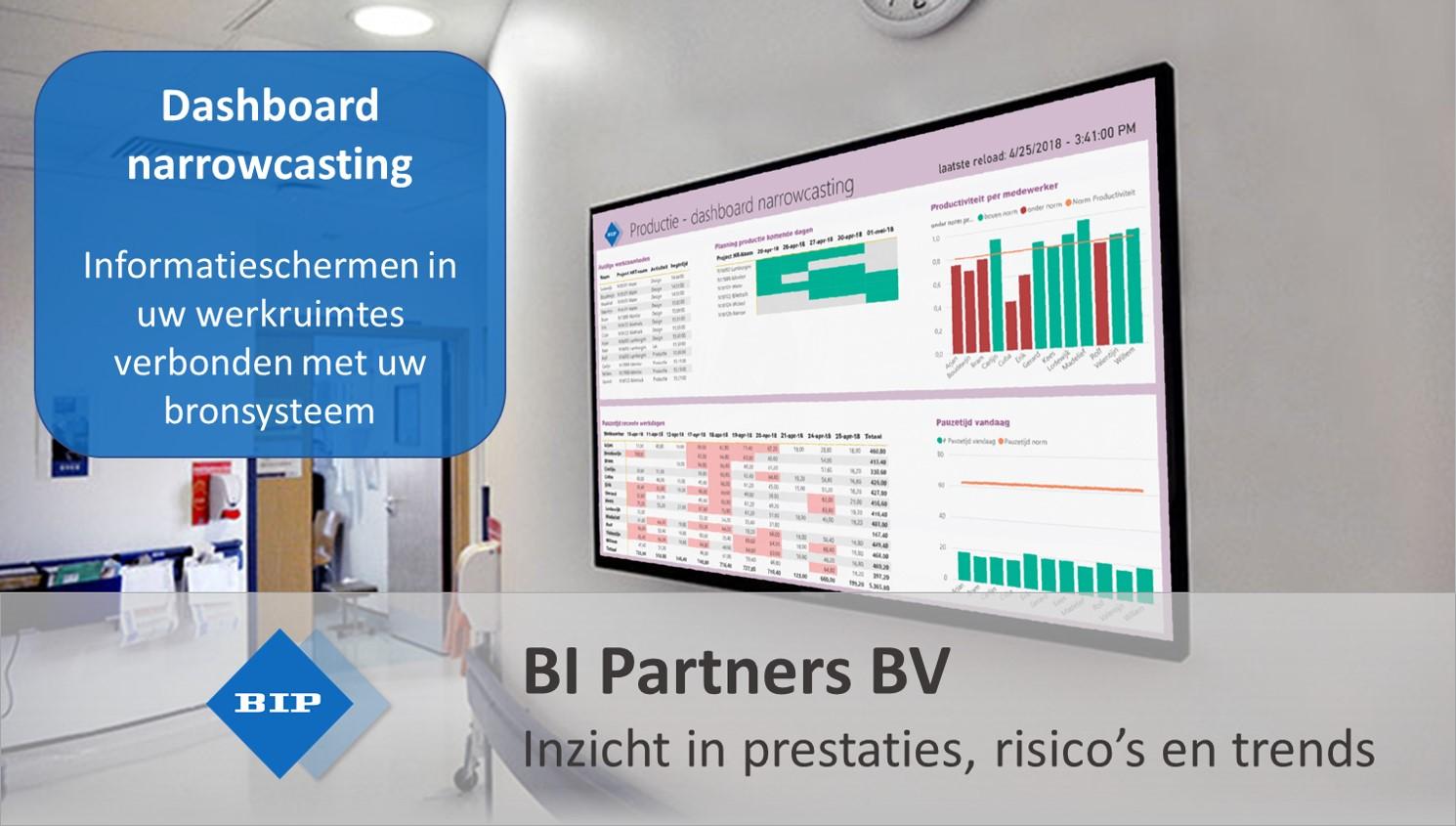 BI Partners introduceert Dashboard Narrowcasting