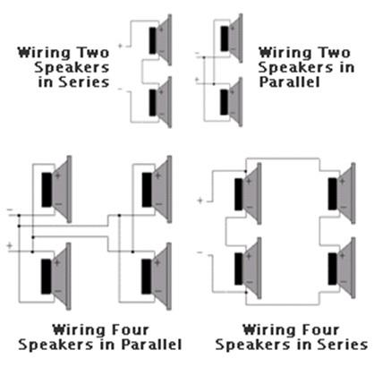 Fabulous Series Speaker Wiring Diagram Basic Electronics Wiring Diagram Wiring Database Hyediarchgelartorg