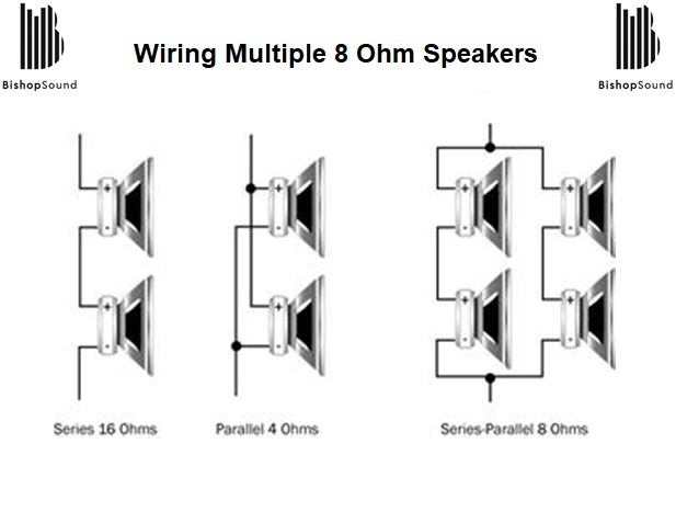 Ohm Speaker Wiring Diagram on