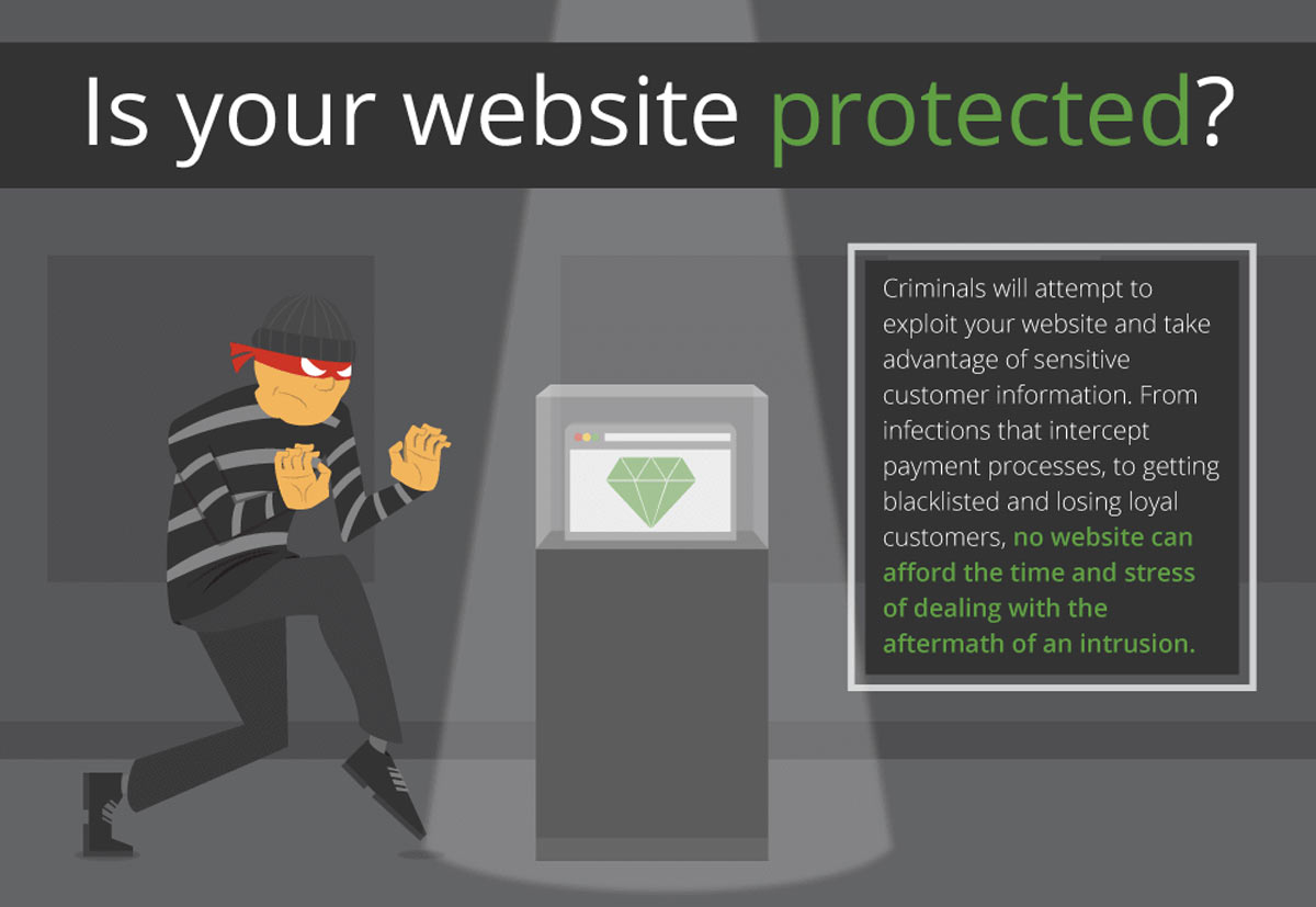 Is your website protected?