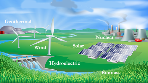 energy crisis essay