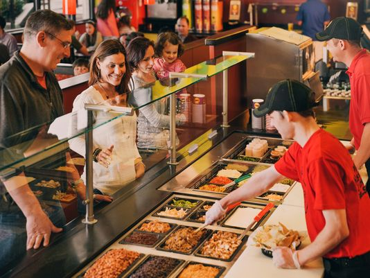 Fast Food Essays Writing Guide 8