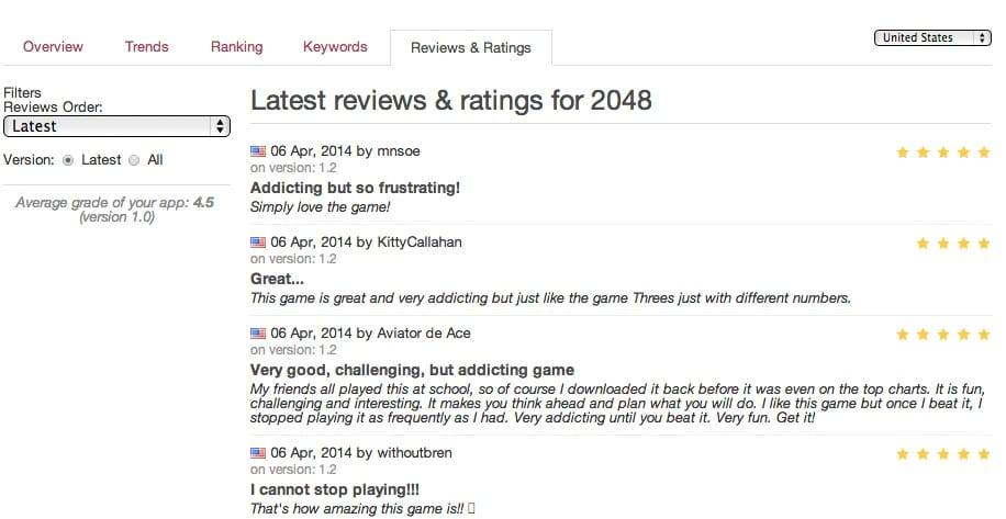 2048 Reviews & Ratings