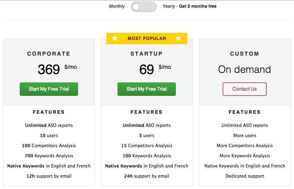 AppTweak Pricing