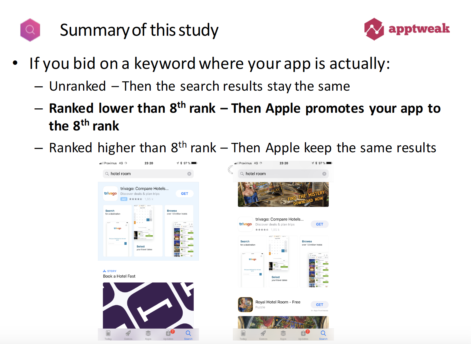 Search Ads campaigns have an impact on ASO