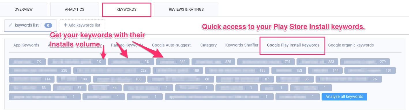 Easy access to your keyword installs on the Google Play Store