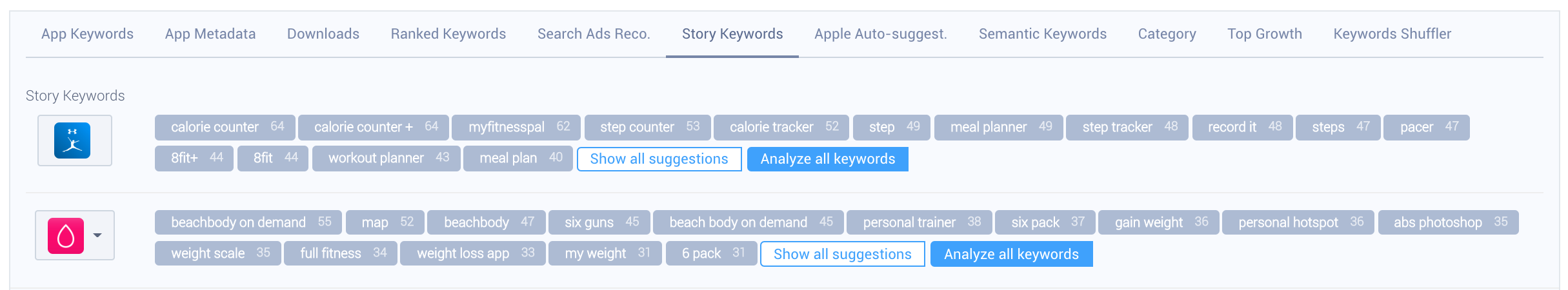 Comparing the top Story keywords of MyFitnessPal vs. Sweat: Kayla on AppTweak.
