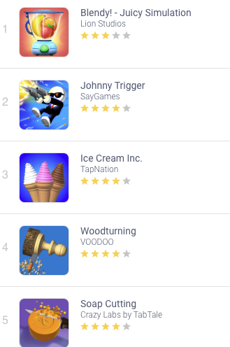Top 5 free games in the Google Play Store in the US.