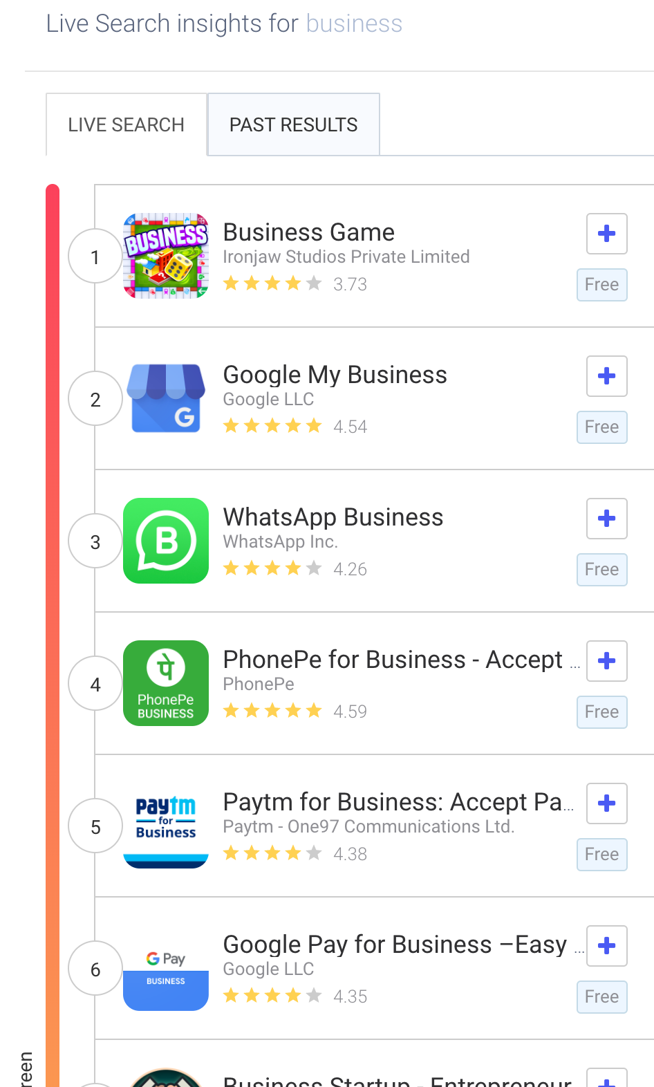Using the AppTweak Live Search tool to see apps for the keyword Business