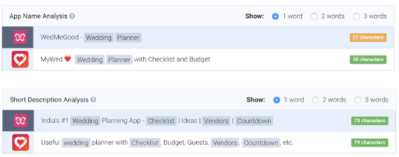 WedMeGood and MyWed app Titles and Short Descriptions