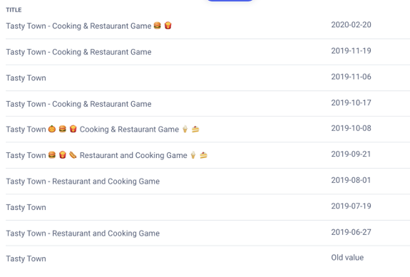 Tasty Town Title Updates Testing Emojis