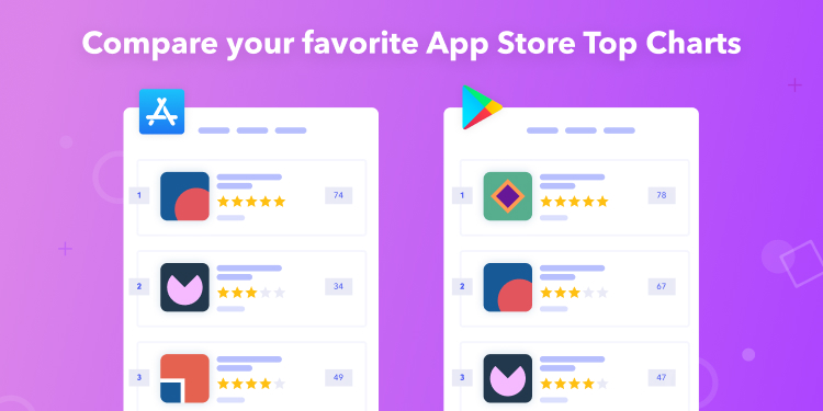 Compare your favorite App Store Top Charts!