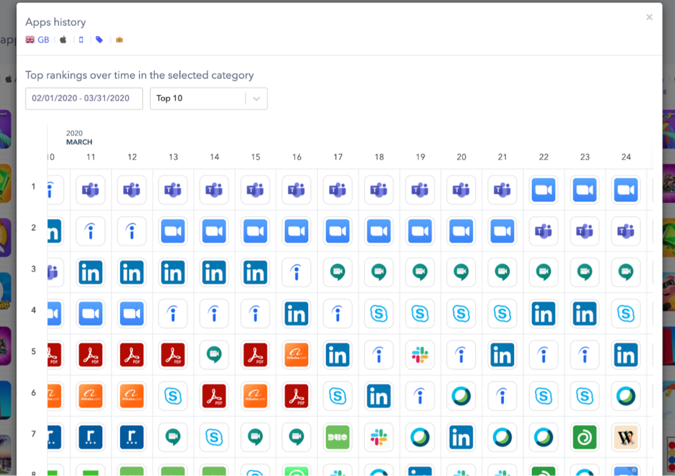 ASO Tool: Discover the App history chart of you Top Charts