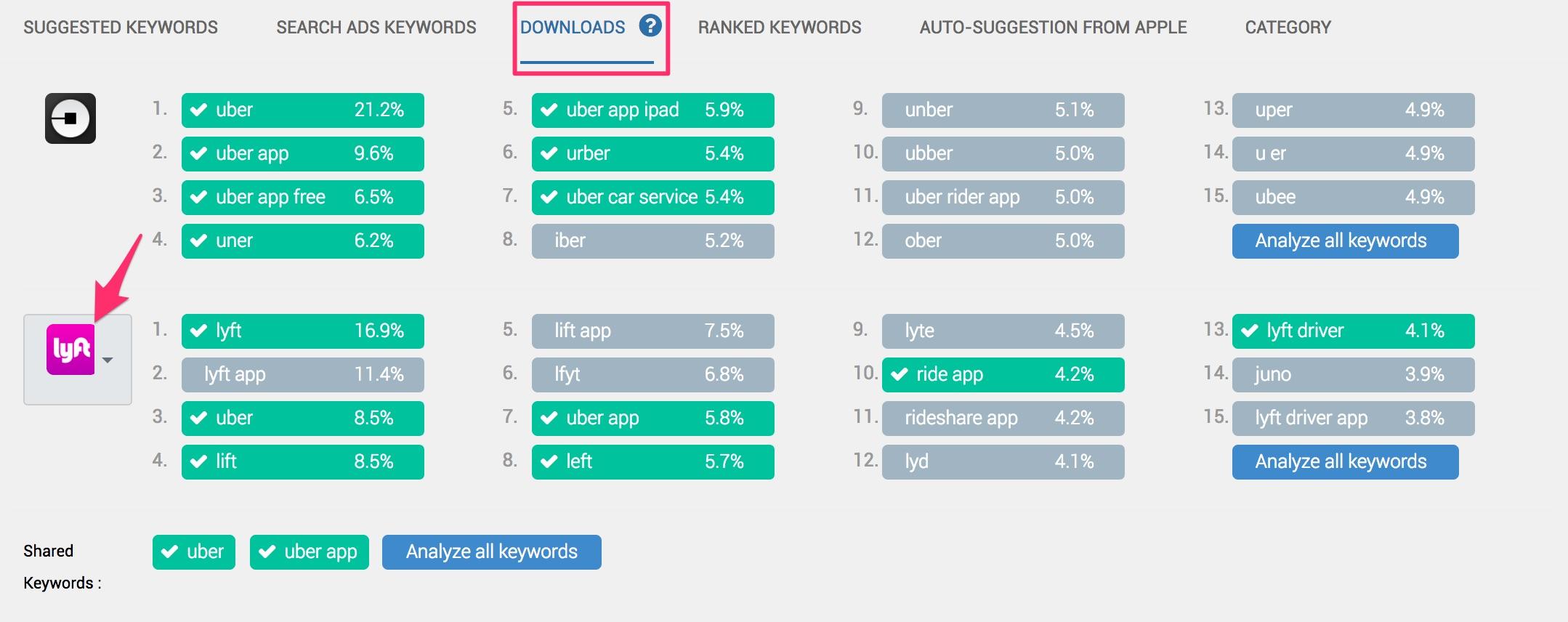 download-keywords1.jpg