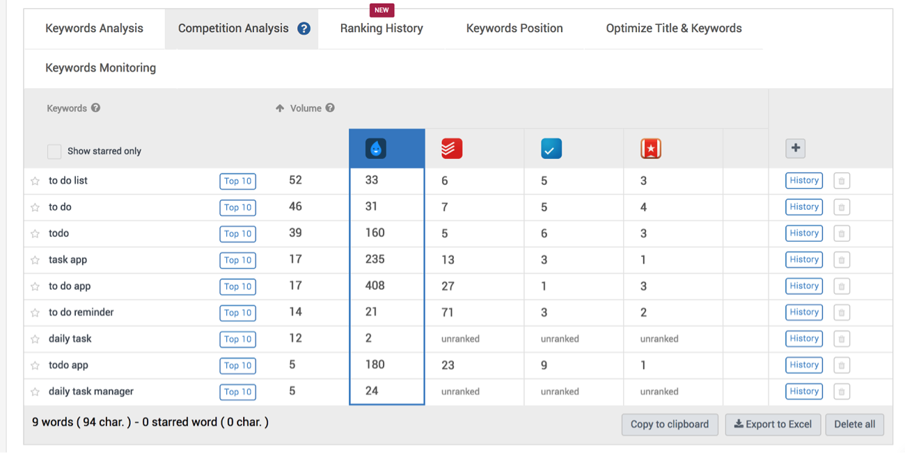 keywords-analysis.png