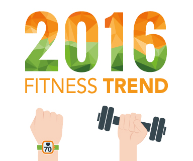 Fitness Trends 2016 ACSM in infografica