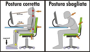 postura corr: scorr al pc