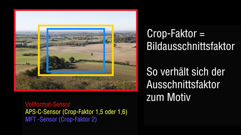 Cropfaktor