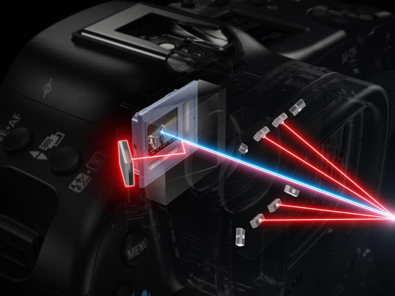 Canon EOS R3 Eye Control