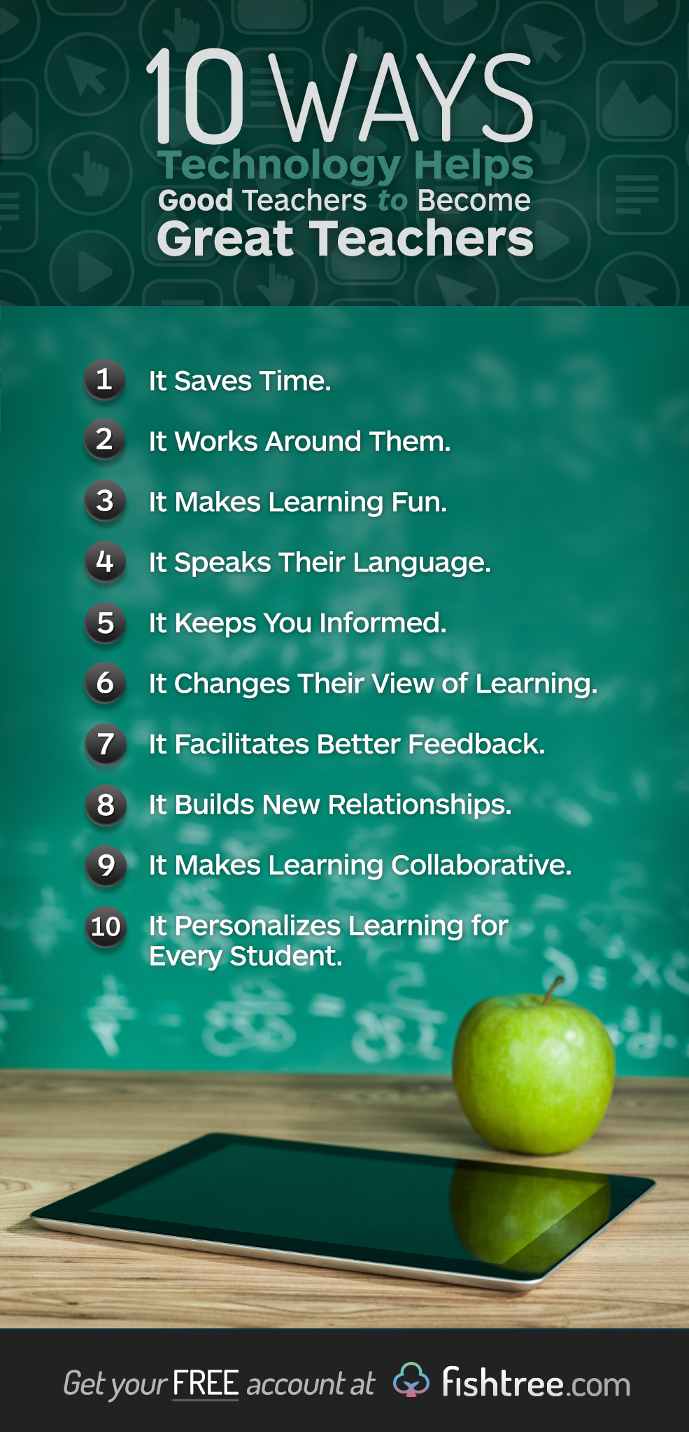 10 Ways Technology Helps Good Teachers to Become Great Teachers
