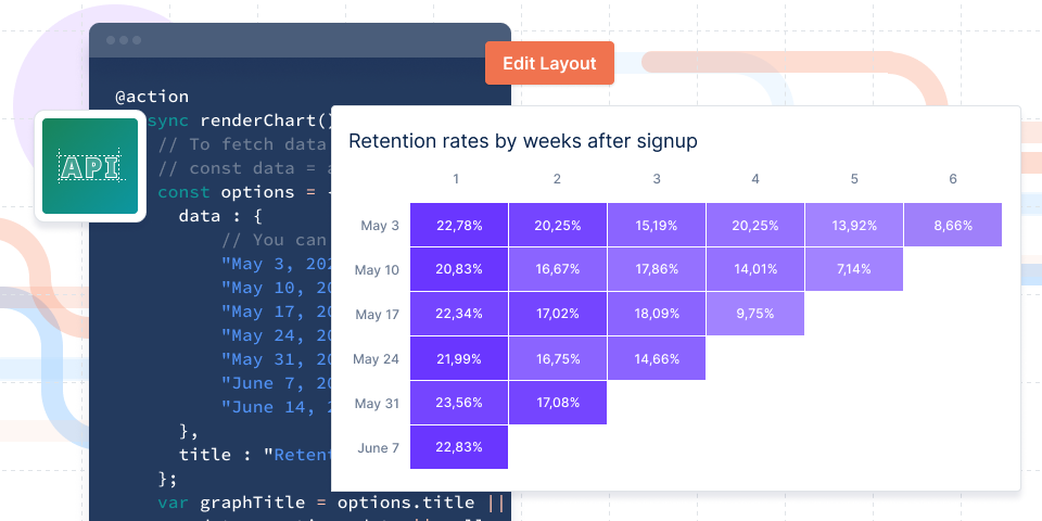 How to measure user retention with Cohort Charts on Forest Admin