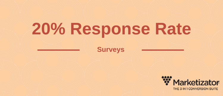 Response Rate Featured Image