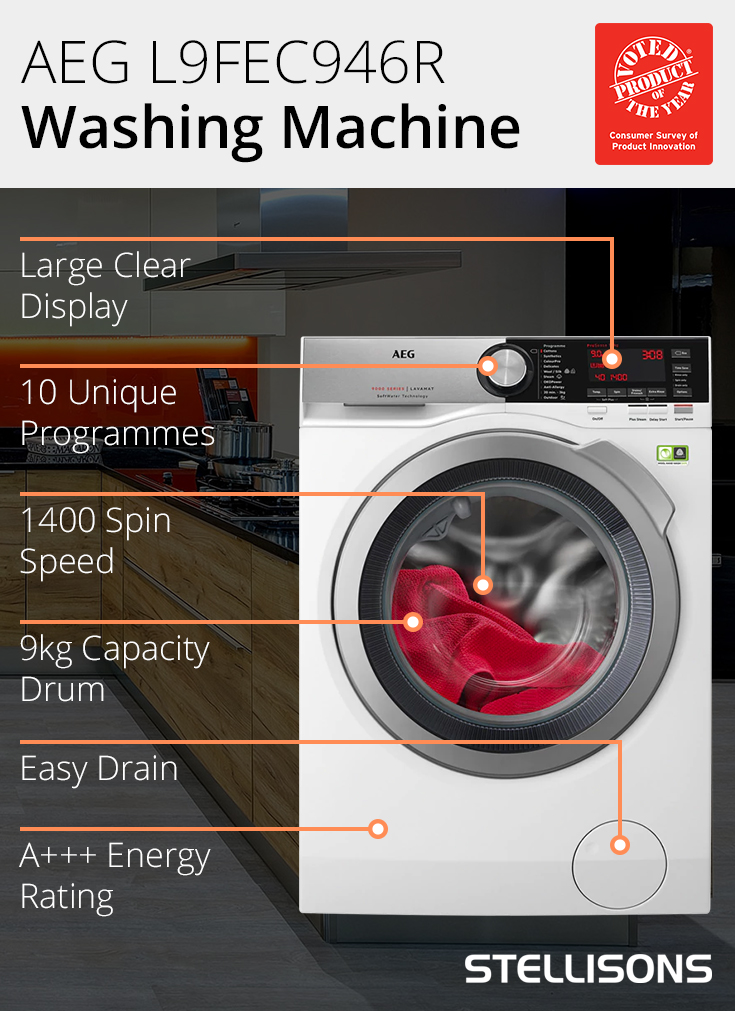 AEG L9FEC946R Washing Machine Infographic