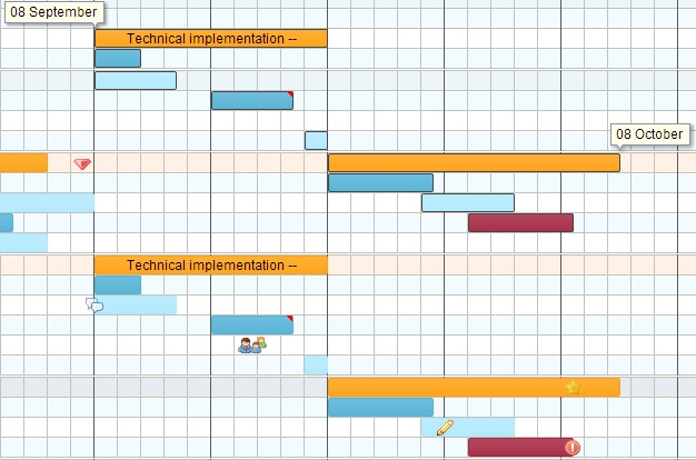 multiple selections from within the Gantt chart