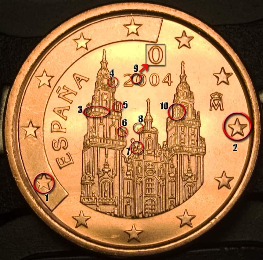 Errores en euros
