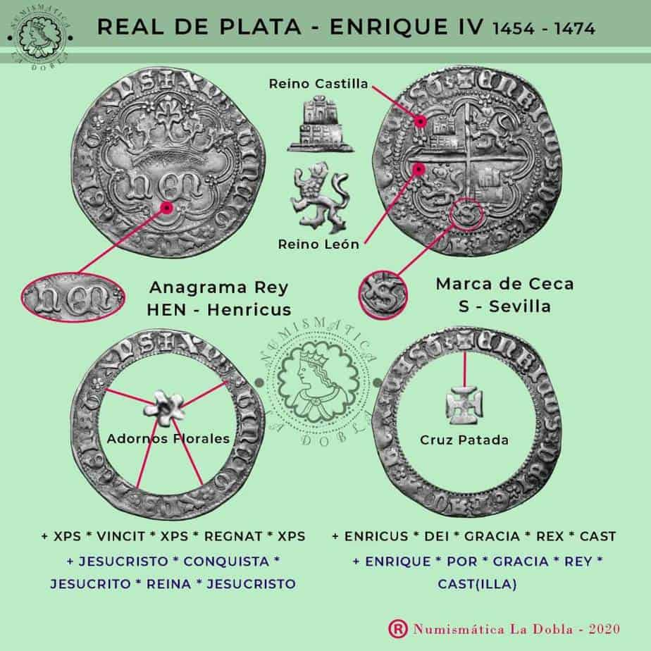 real Enrique IV