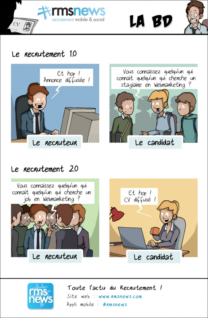 78-Recrutement-1.0-vs-2.0