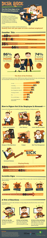 desk-rage-infographic