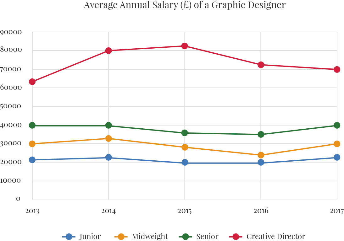 Salary-Graph.jpg