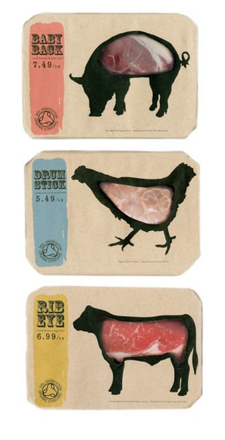 Packaging_Meat