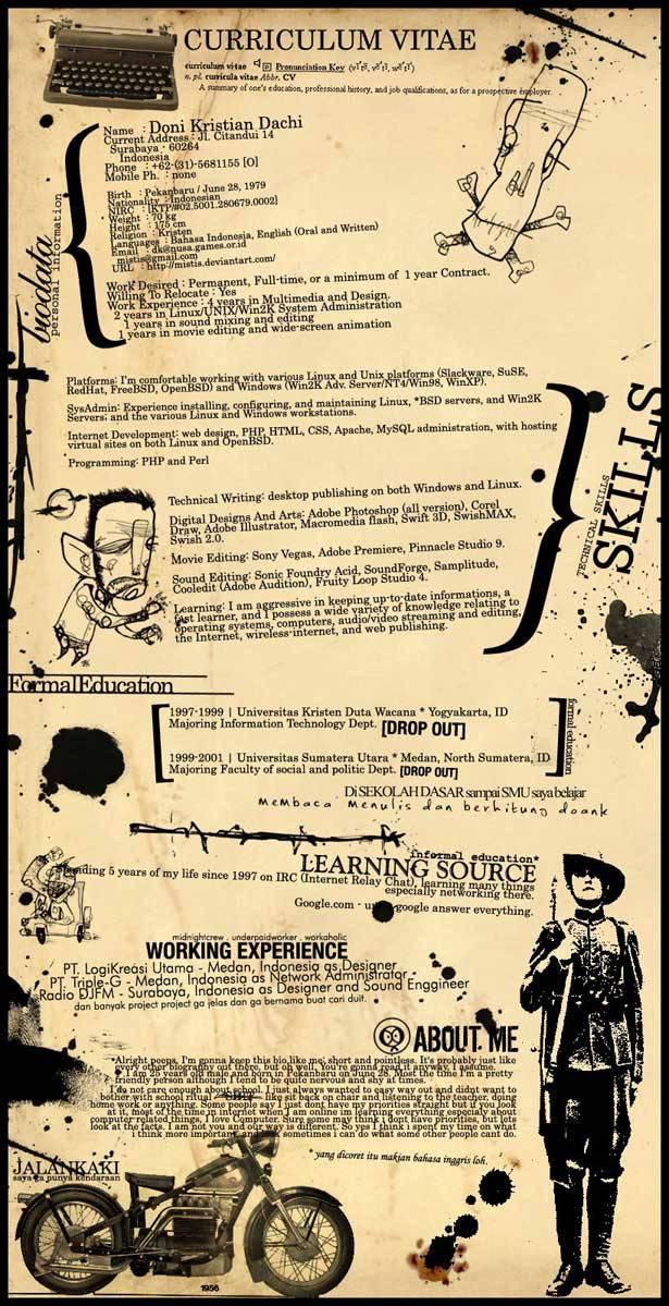 04 Creative CV