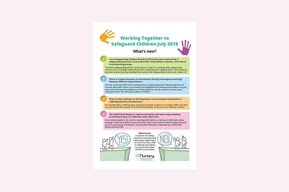the importance of safeguarding children